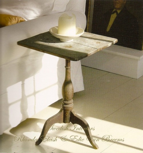 Martina Arfwidson and David Weisss Swedish Painted tilt top candle stand 500x537 Primitive Pedestal Dining Tables