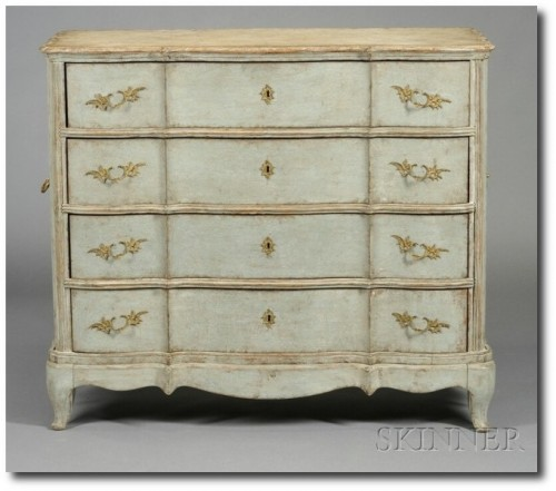 Gustavian Painted Chest